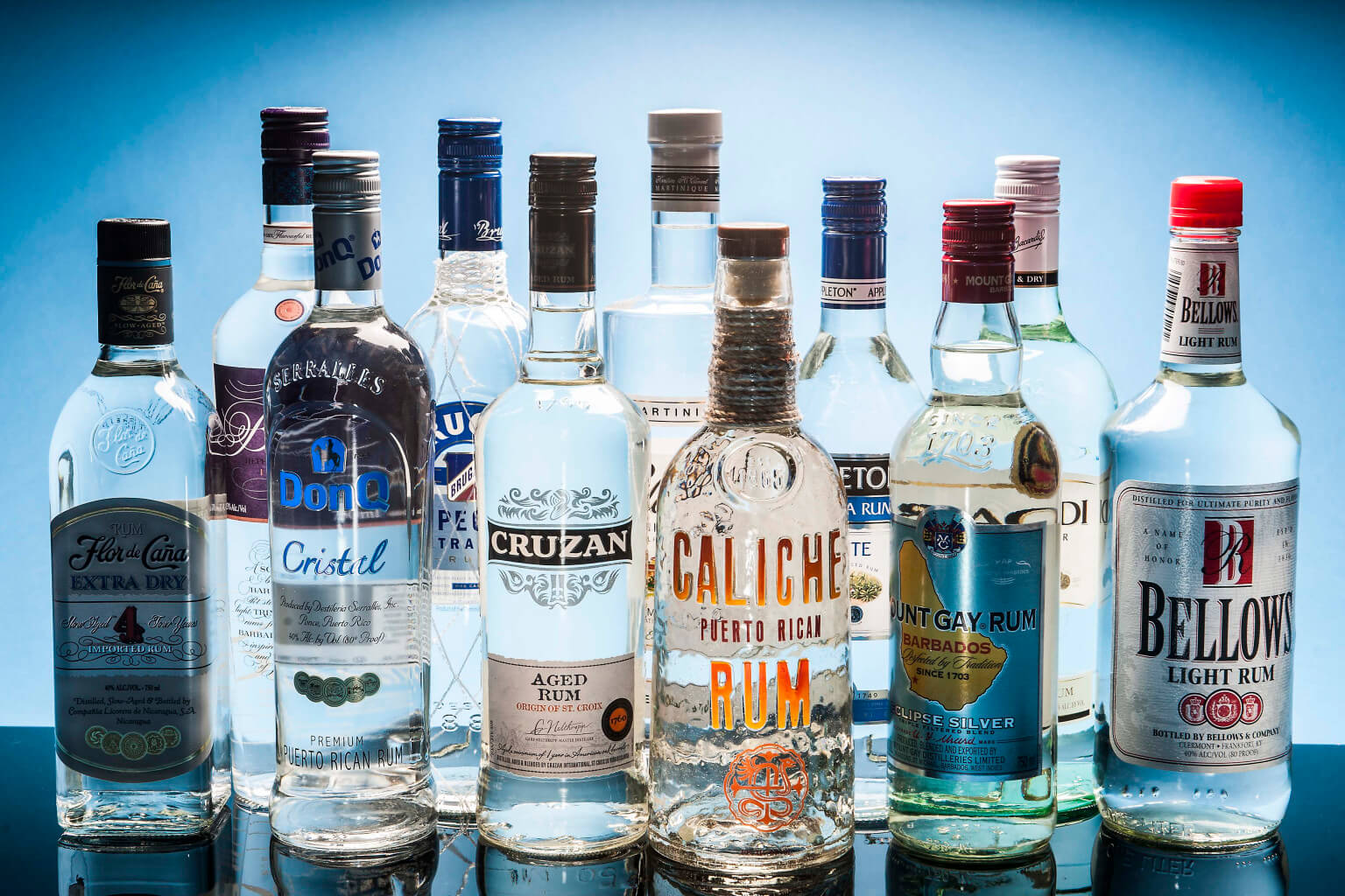 Rum Price Guide 2019 20 Most Popular Rum Brands In Us Wine And